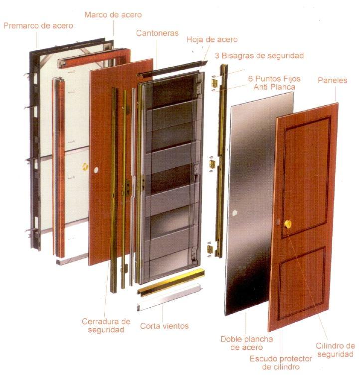 Puertas blindadas y acorazadas precios y diferencias for Precio de puertas de madera para casas