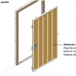 Puertas blindadas o de Seguridad, cual es Mejor? Precios y diferencias